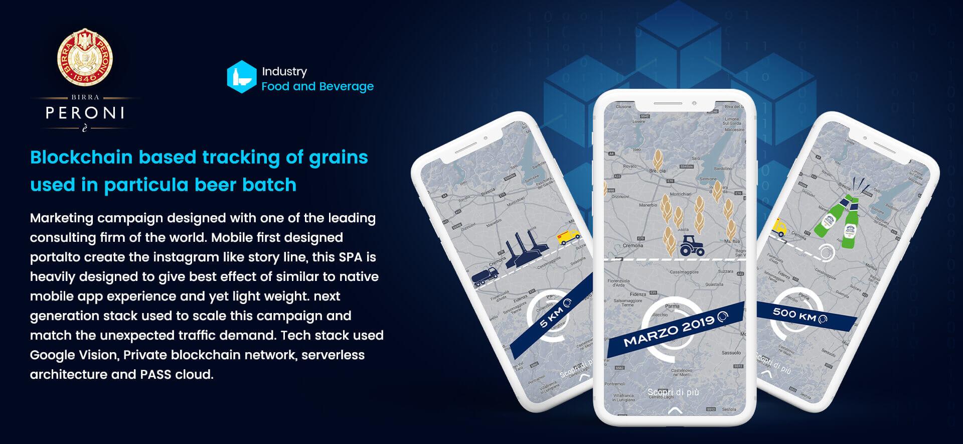 GSM Dashboard
